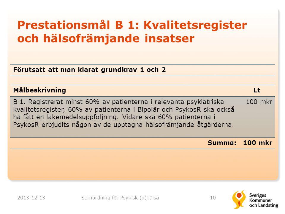 Prestationsmål B 1: Kvalitetsregister och hälsofrämjande insatser