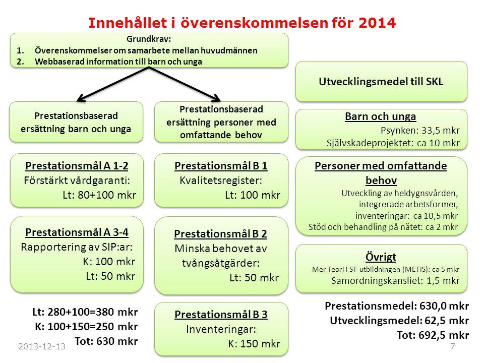 Innehållet i överenskommelsen för 2014
