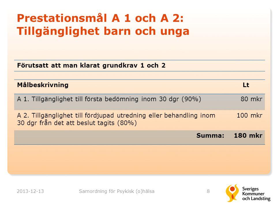 Prestationsmål A 1 och A 2: Tillgänglighet barn och unga