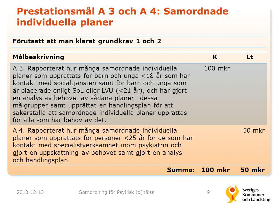 Prestationsmål A 3 och A 4: Samordnade individuella planer