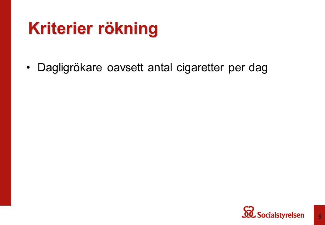 Kriterier rökning Dagligrökare oavsett antal cigaretter per dag
