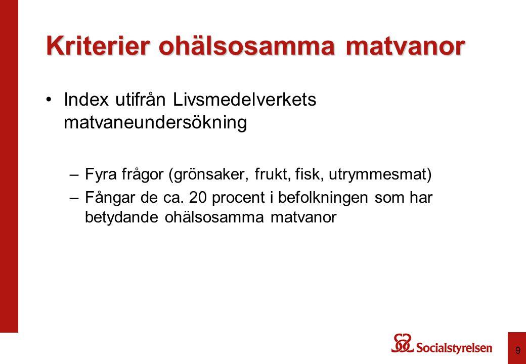 Kriterier ohälsosamma matvanor