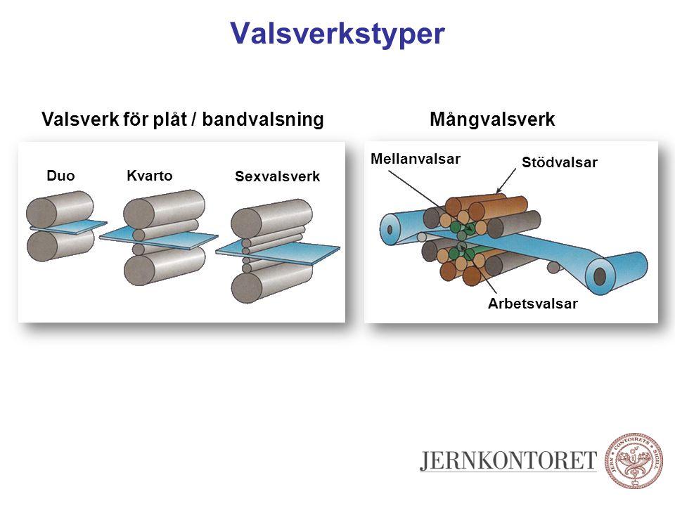 Valsverkstyper Valsverk för plåt / bandvalsning Mångvalsverk