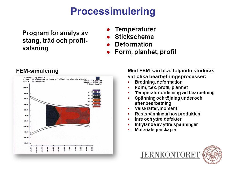 Processimulering Temperaturer