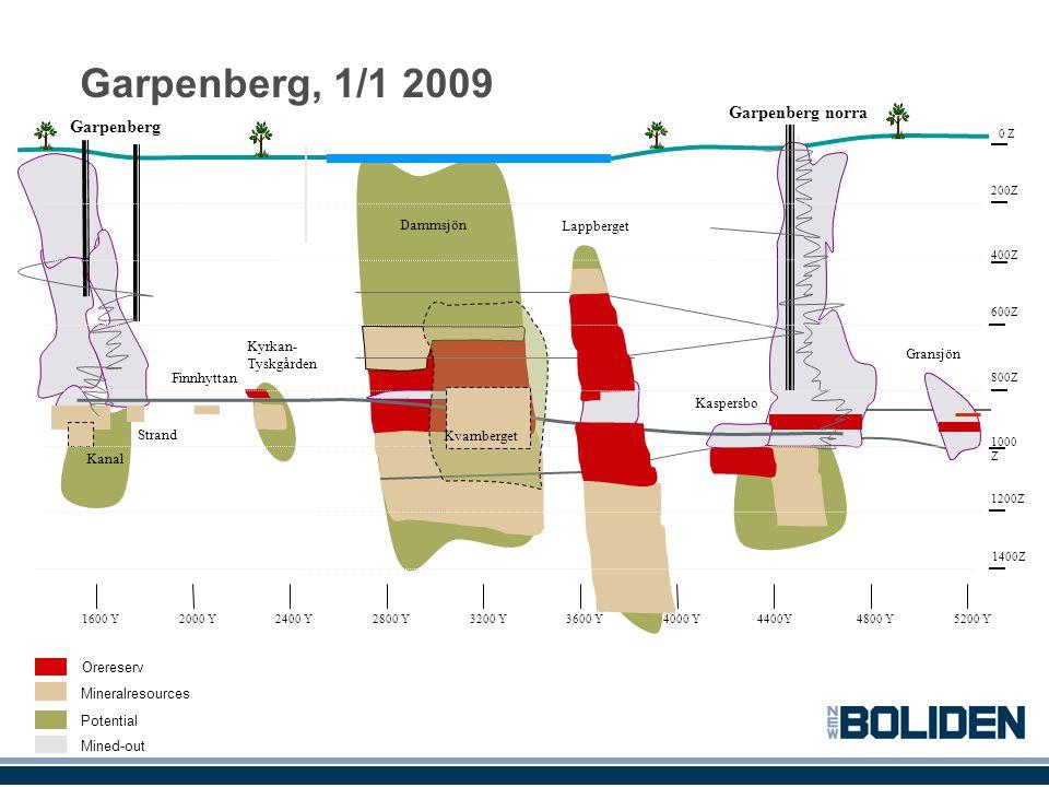 Garpenberg, 1/1 2009 Garpenberg norra Garpenberg 11 Dammsjön
