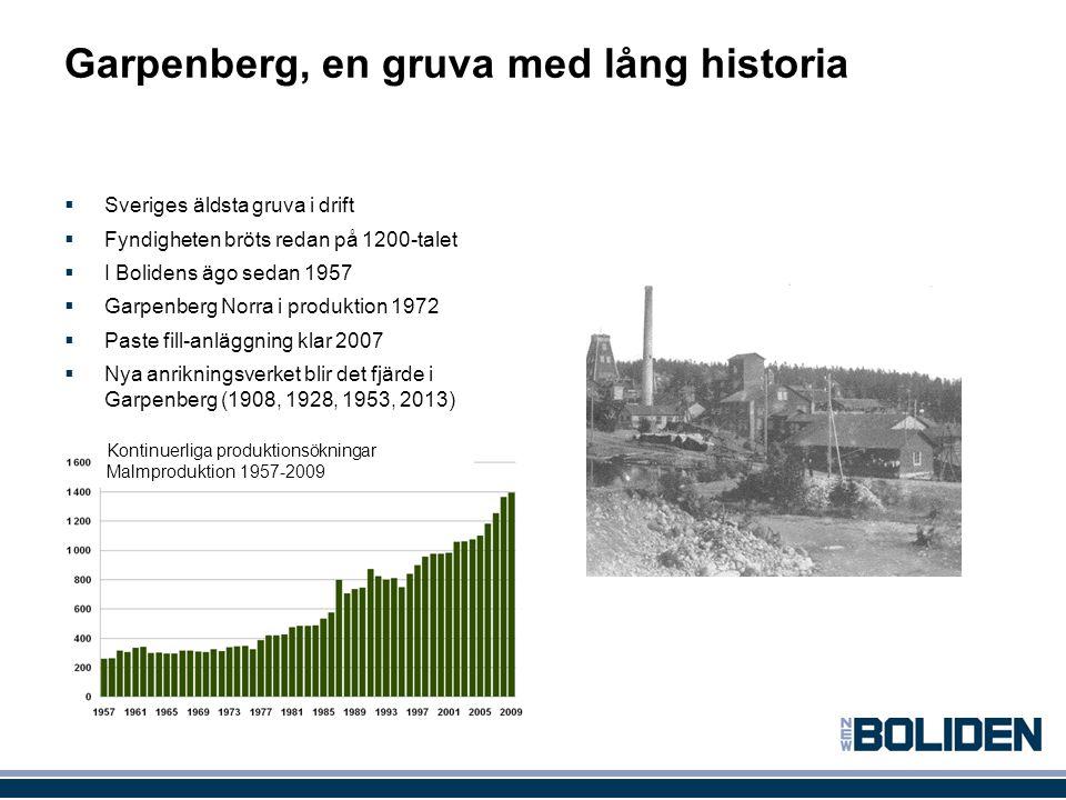 Garpenberg, en gruva med lång historia