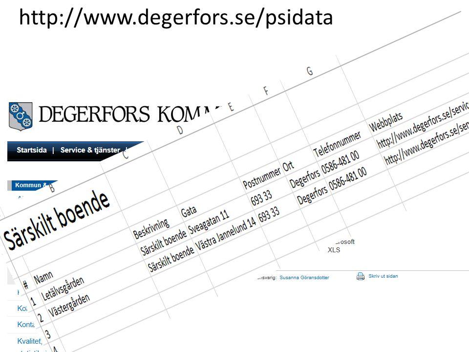 http://www.degerfors.se/psidata