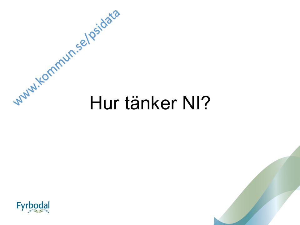 Hur tänker NI www.kommun.se/psidata