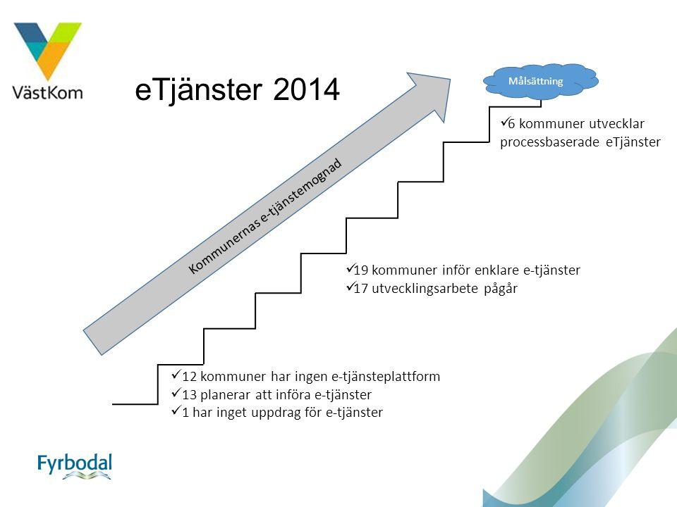 Kommunernas e-tjänstemognad