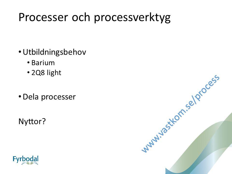 Processer och processverktyg