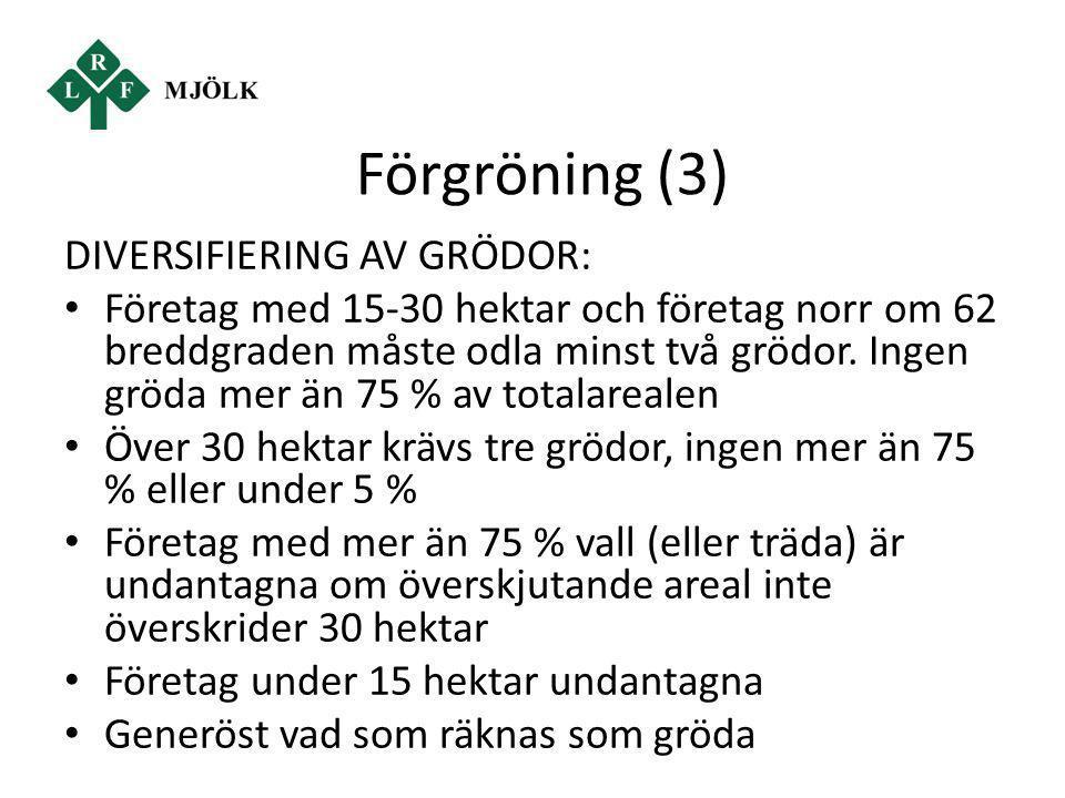 Förgröning (3) DIVERSIFIERING AV GRÖDOR: