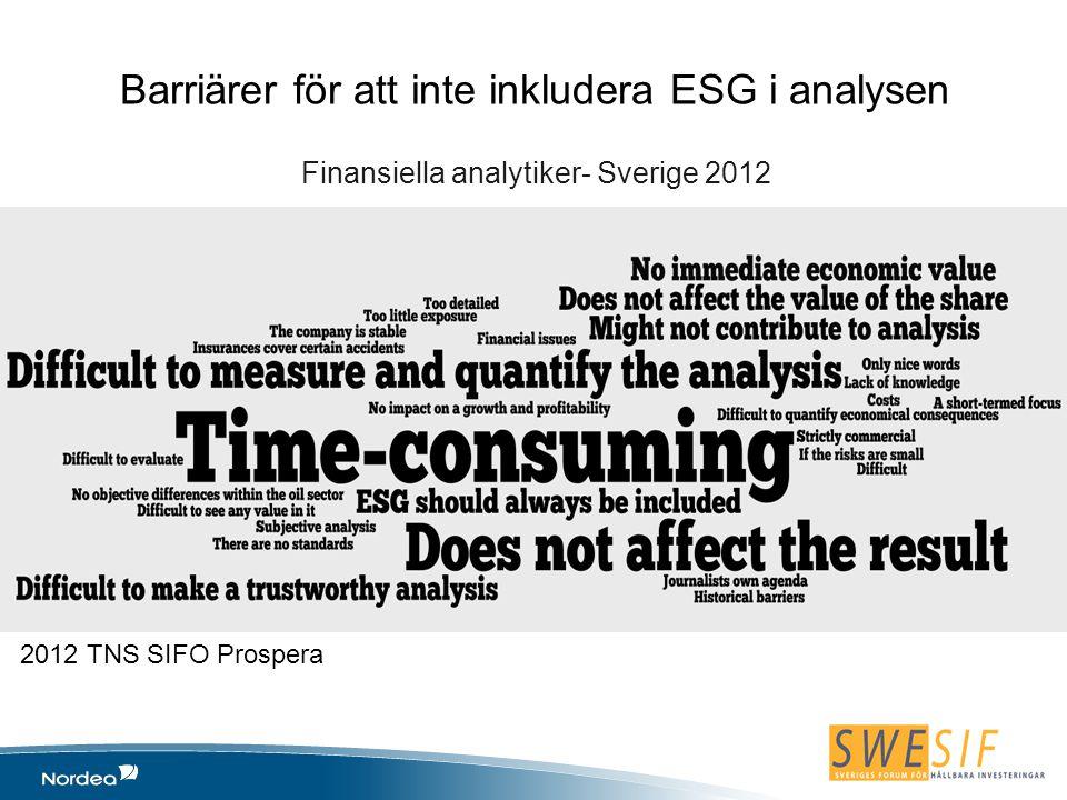Barriärer för att inte inkludera ESG i analysen