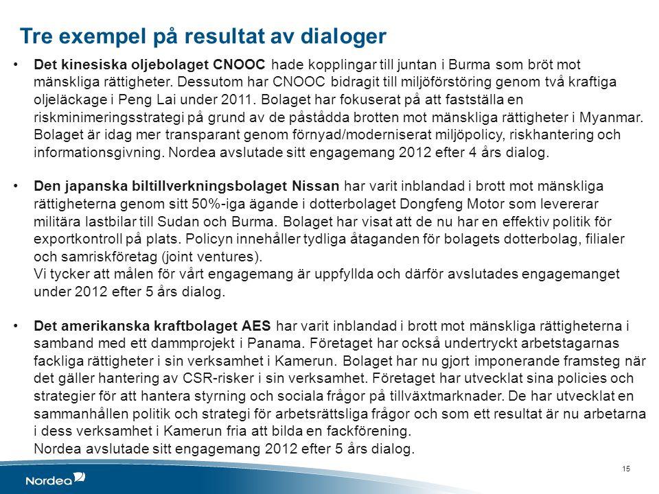 Tre exempel på resultat av dialoger