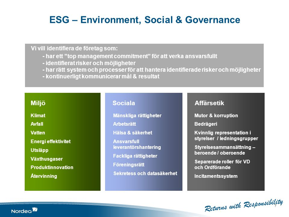 ESG – Environment, Social & Governance