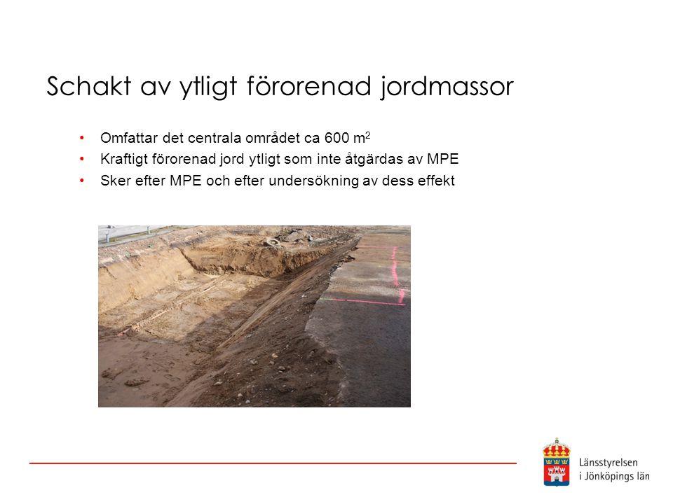 Schakt av ytligt förorenad jordmassor