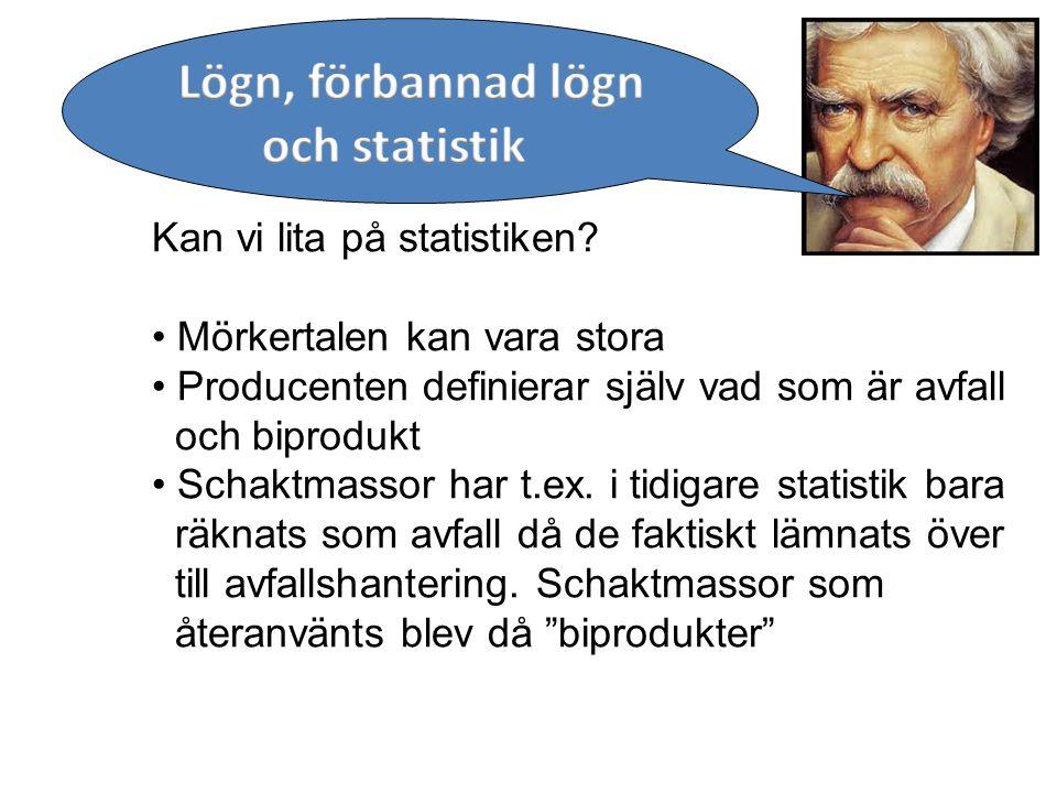 Lögn, förbannad lögn och statistik