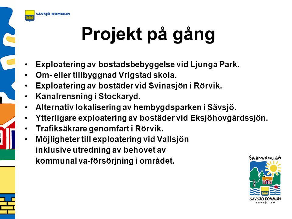 Projekt på gång Exploatering av bostadsbebyggelse vid Ljunga Park.