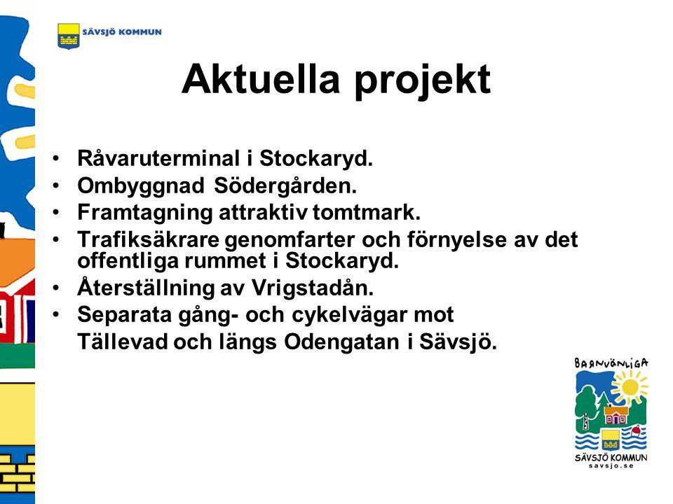 Aktuella projekt Råvaruterminal i Stockaryd. Ombyggnad Södergården.