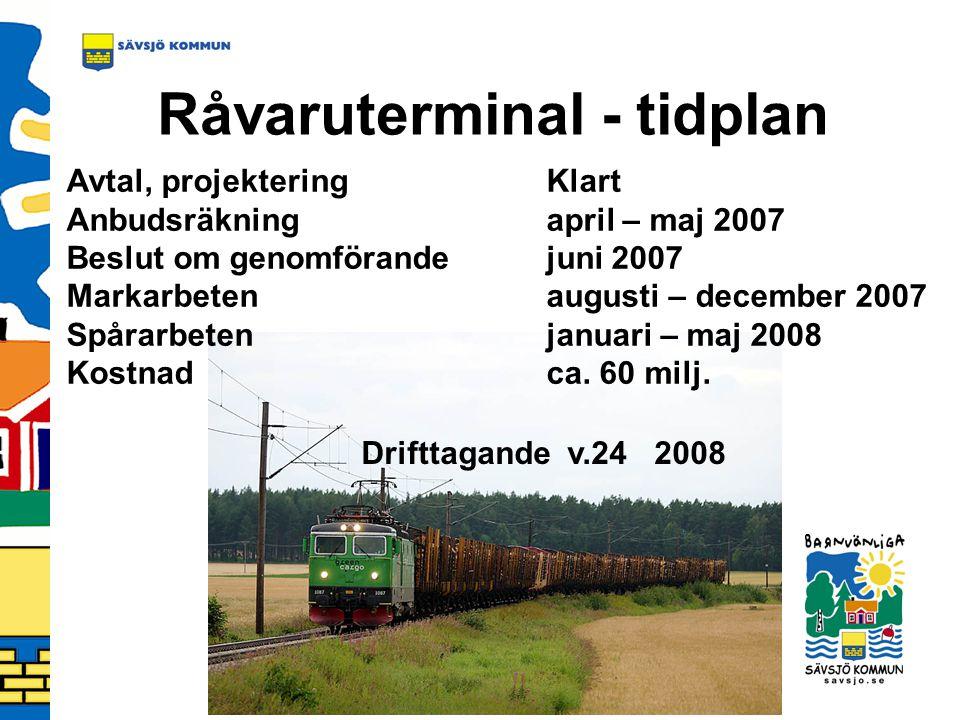 Råvaruterminal - tidplan