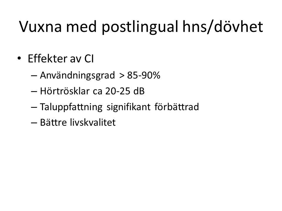 Vuxna med postlingual hns/dövhet