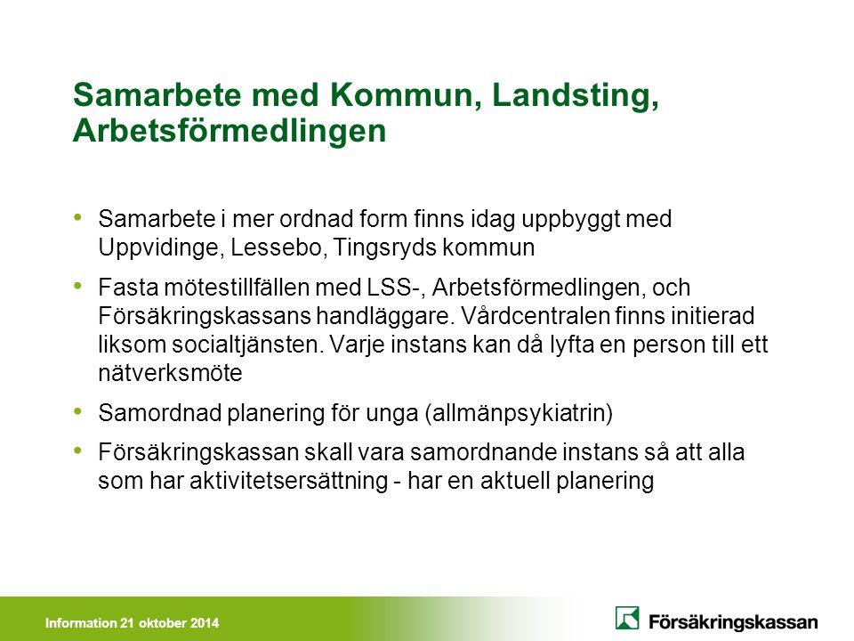 Samarbete med Kommun, Landsting, Arbetsförmedlingen