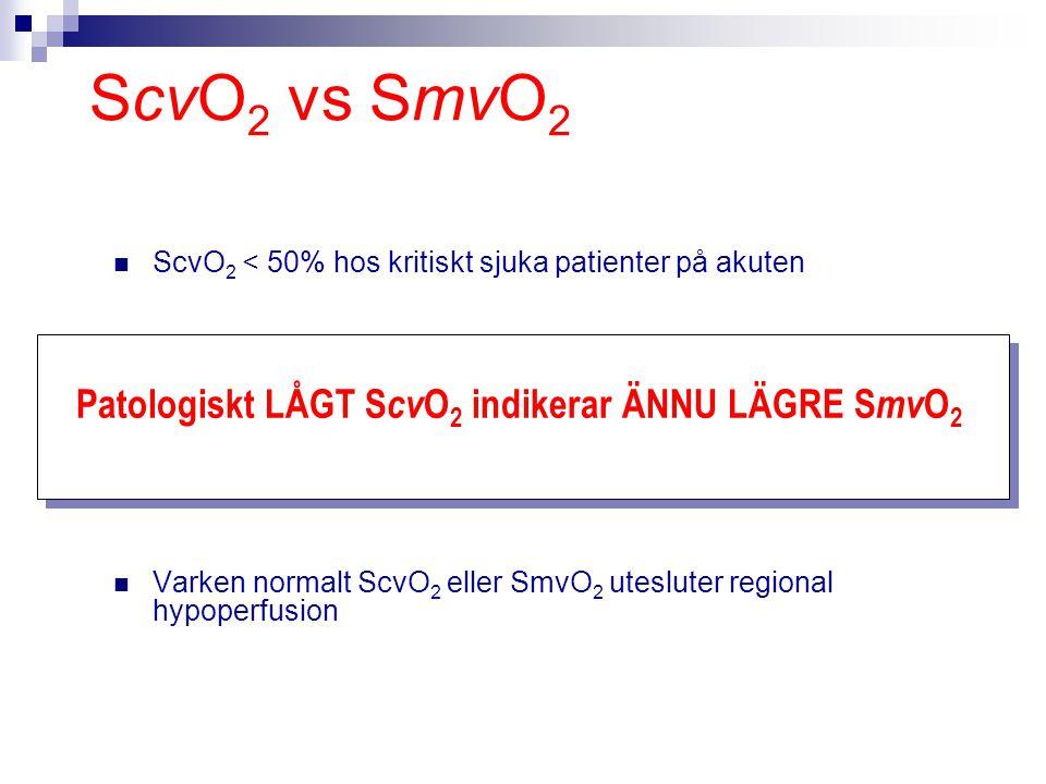 ScvO2 vs SmvO2 Patologiskt LÅGT ScvO2 indikerar ÄNNU LÄGRE SmvO2