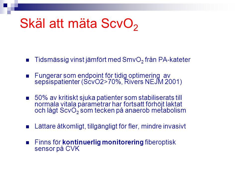 Skäl att mäta ScvO2 Tidsmässig vinst jämfört med SmvO2 från PA-kateter