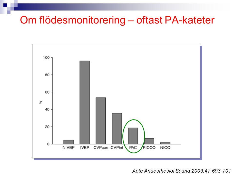 Om flödesmonitorering – oftast PA-kateter