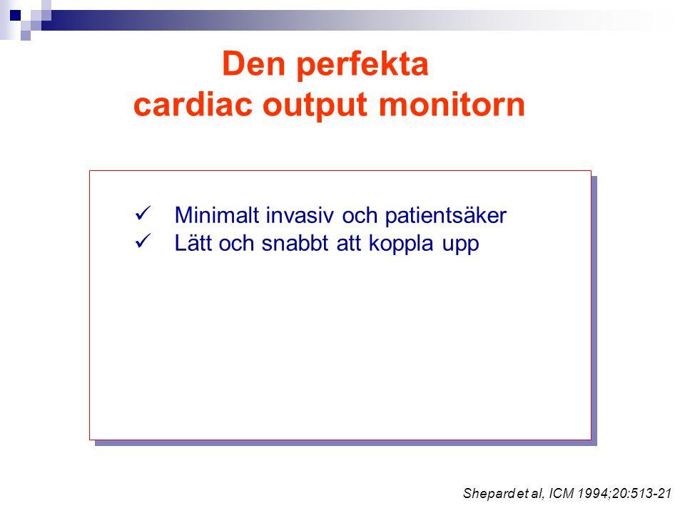 cardiac output monitorn