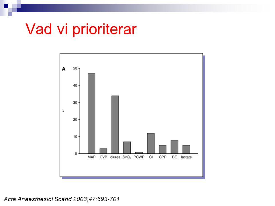 Vad vi prioriterar Acta Anaesthesiol Scand 2003;47:693-701