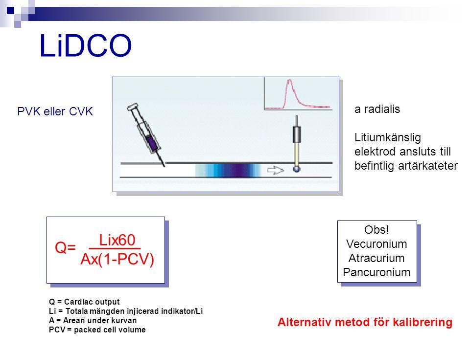 LiDCO Lix60 Q= Ax(1-PCV) a radialis PVK eller CVK
