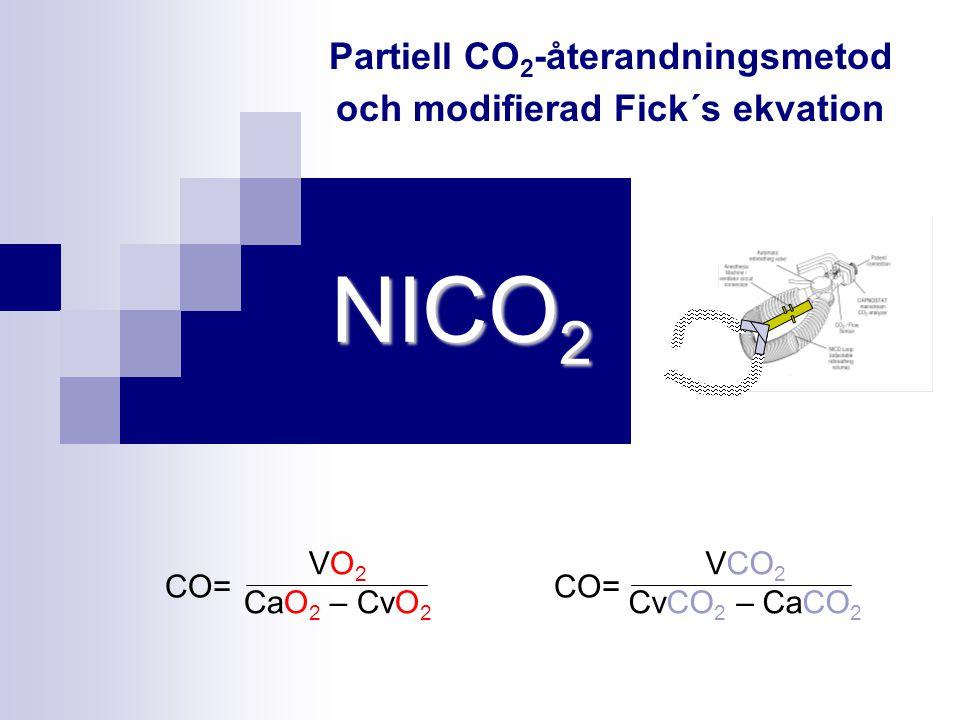 Partiell CO2-återandningsmetod och modifierad Fick´s ekvation