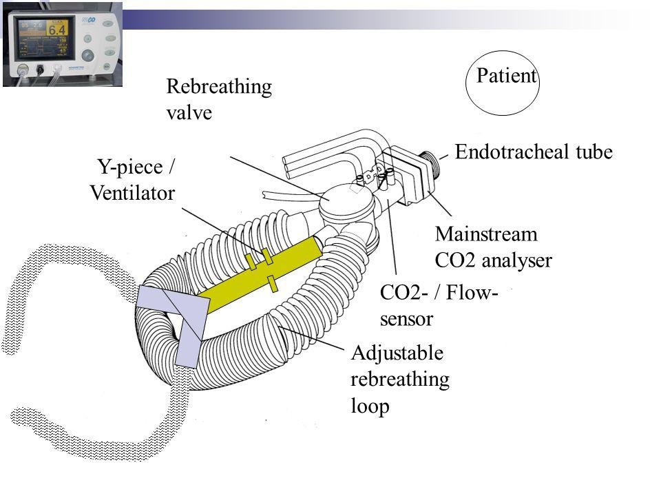 Patient Rebreathing valve. Endotracheal tube. Y-piece / Ventilator. Mainstream. CO2 analyser.