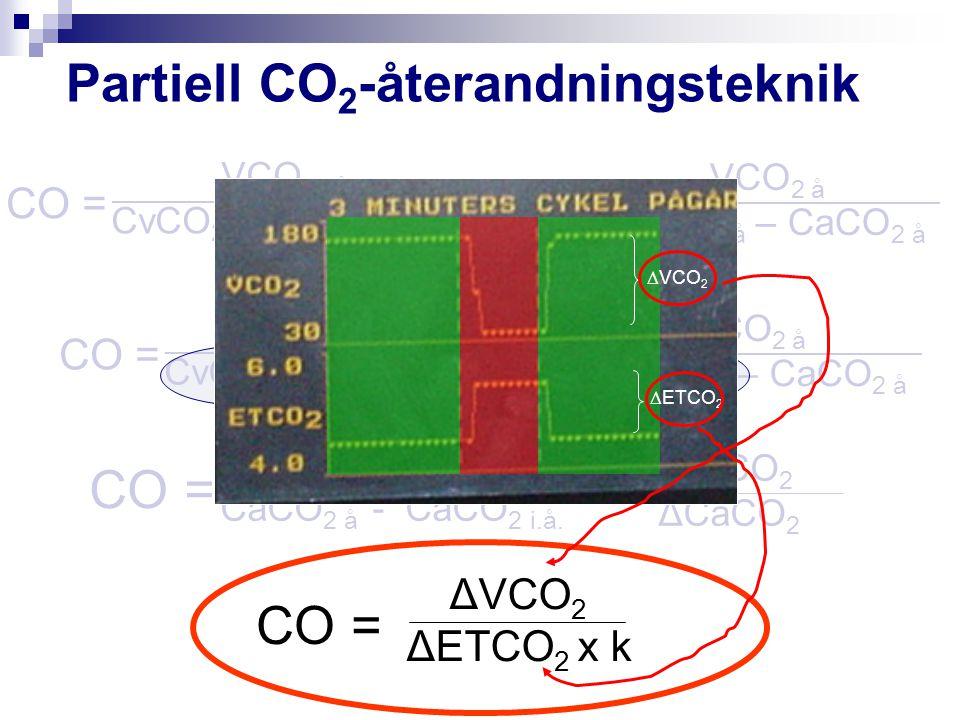 Partiell CO2-återandningsteknik
