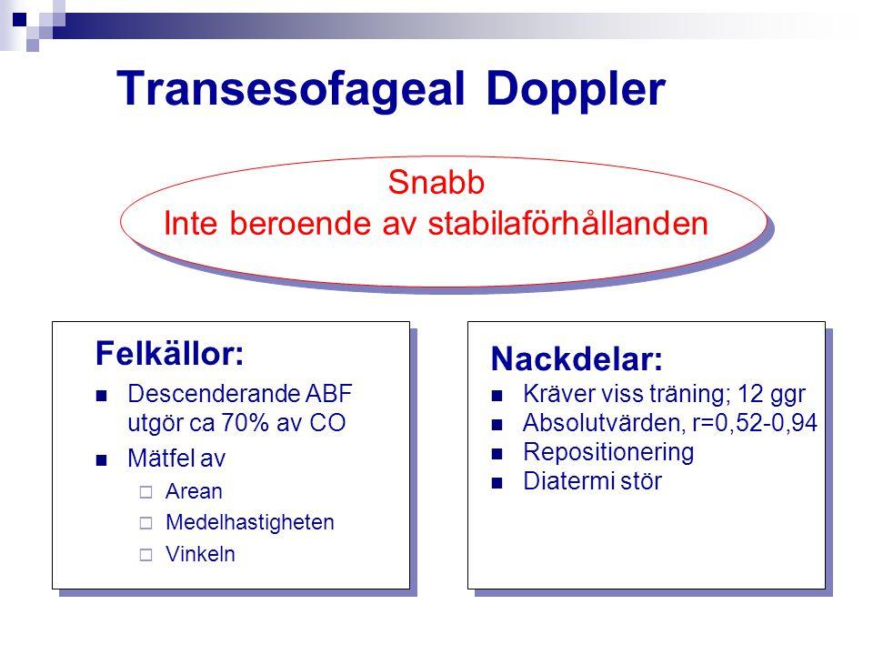 Transesofageal Doppler