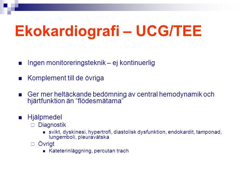 Ekokardiografi – UCG/TEE