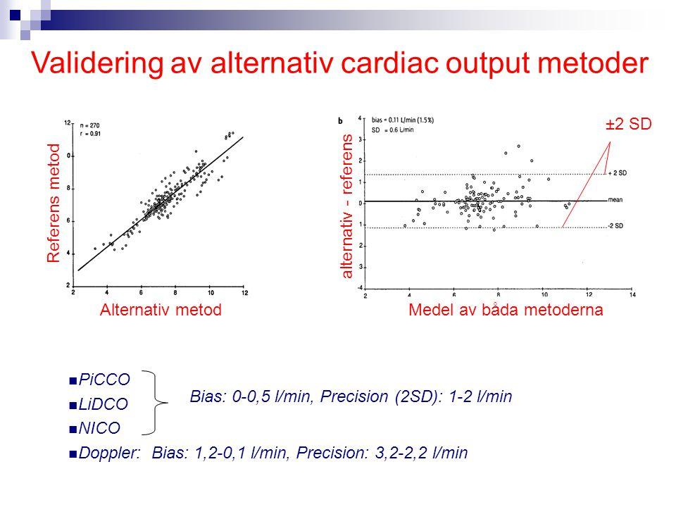 Validering av alternativ cardiac output metoder