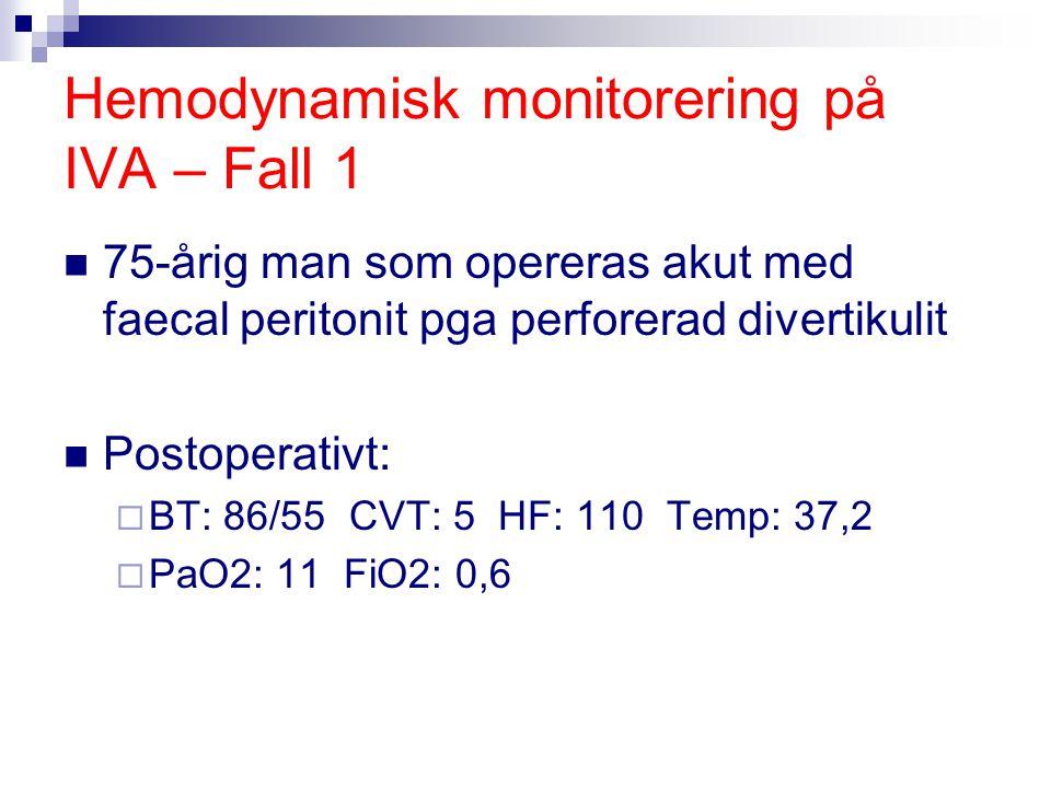 Hemodynamisk monitorering på IVA – Fall 1