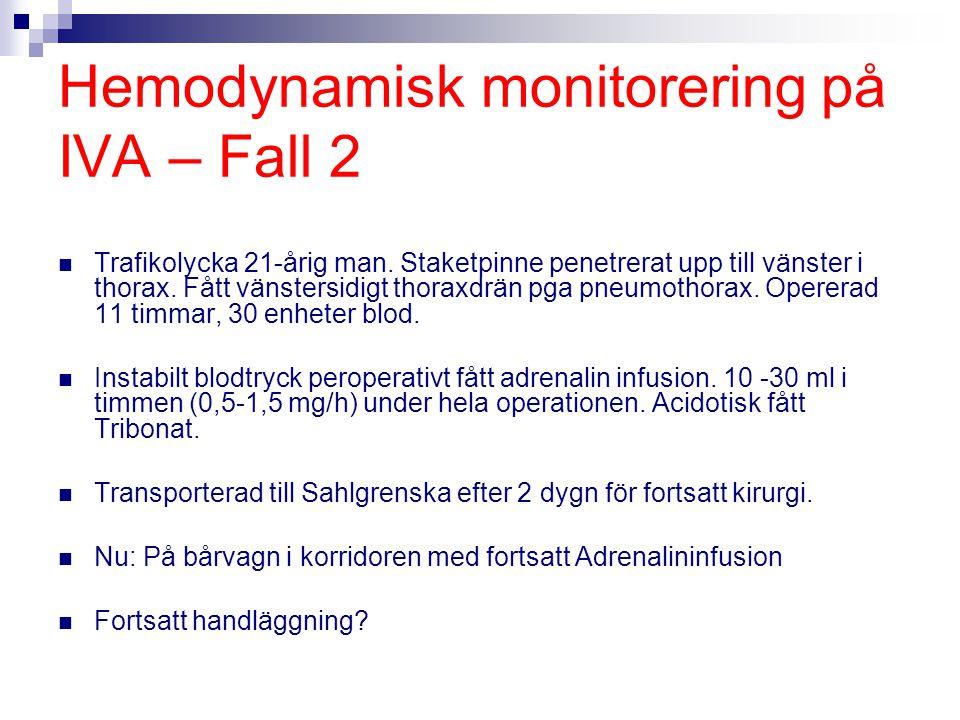 Hemodynamisk monitorering på IVA – Fall 2