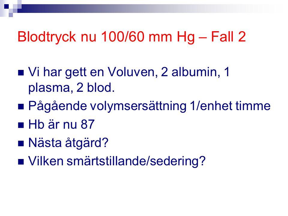 Blodtryck nu 100/60 mm Hg – Fall 2