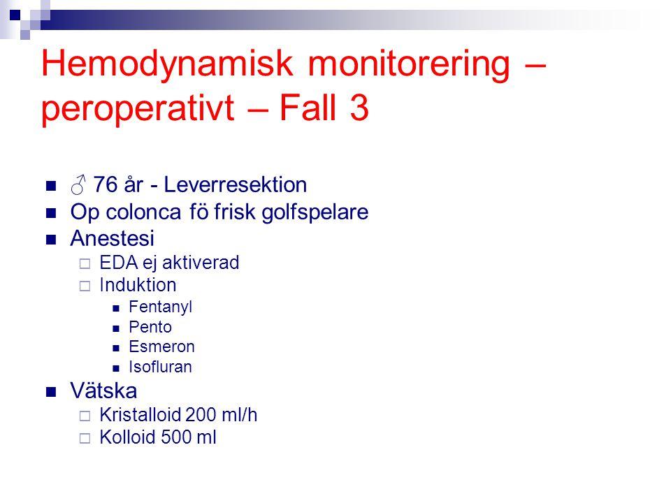 Hemodynamisk monitorering –peroperativt – Fall 3