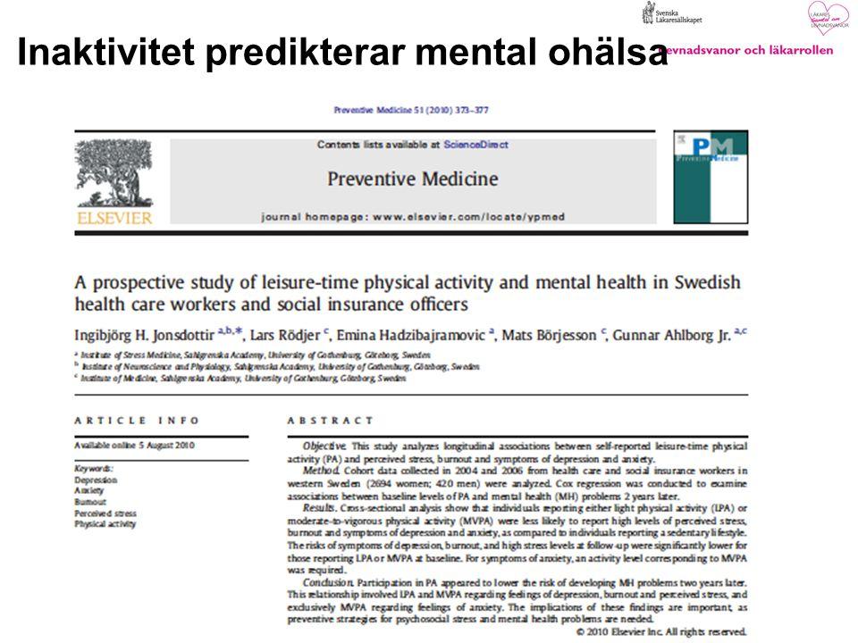 Inaktivitet predikterar mental ohälsa