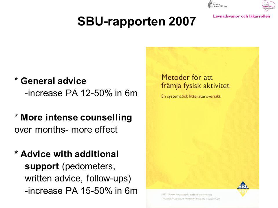 SBU-rapporten 2007 * General advice -increase PA 12-50% in 6m