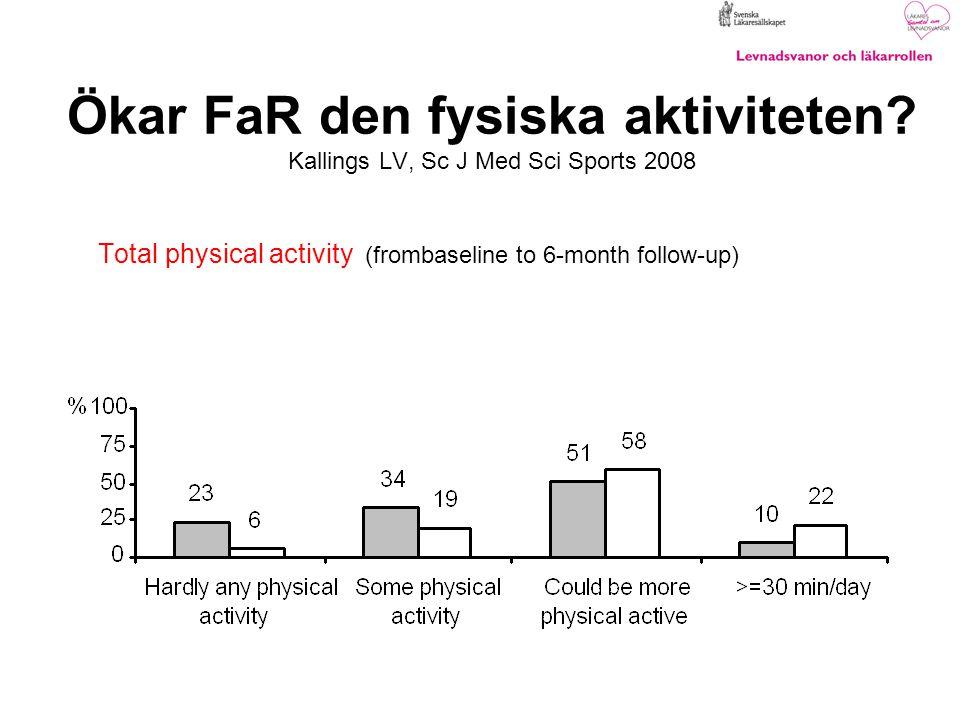 Ökar FaR den fysiska aktiviteten Kallings LV, Sc J Med Sci Sports 2008