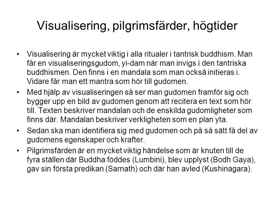 Visualisering, pilgrimsfärder, högtider