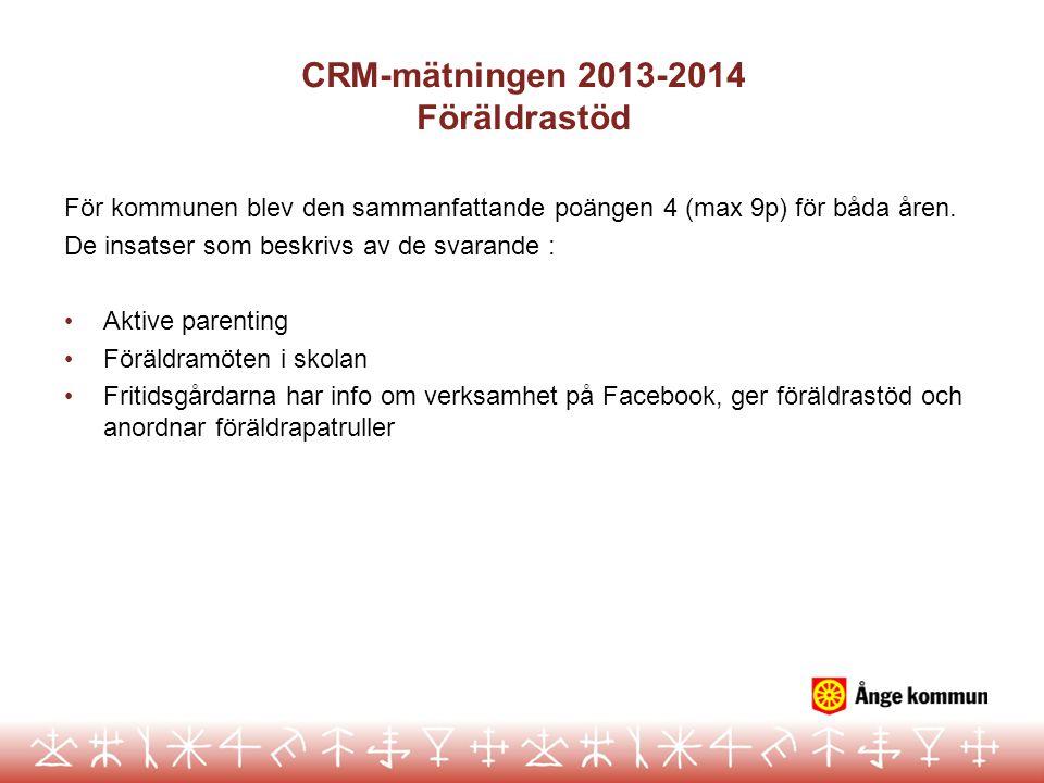 CRM-mätningen 2013-2014 Föräldrastöd