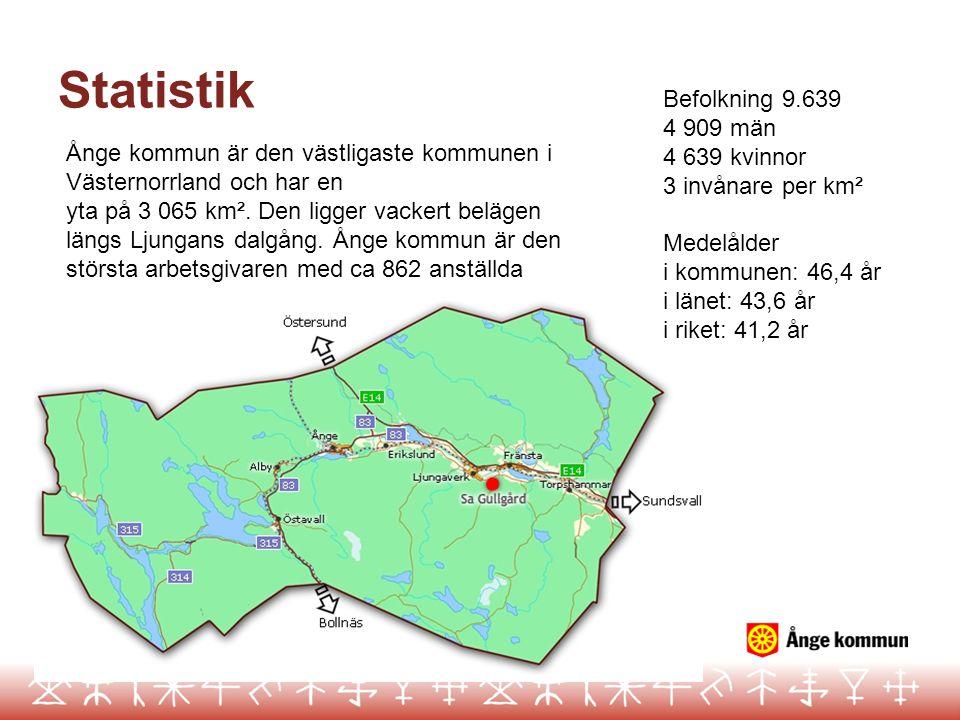 Statistik Befolkning 9.639 4 909 män 4 639 kvinnor 3 invånare per km²