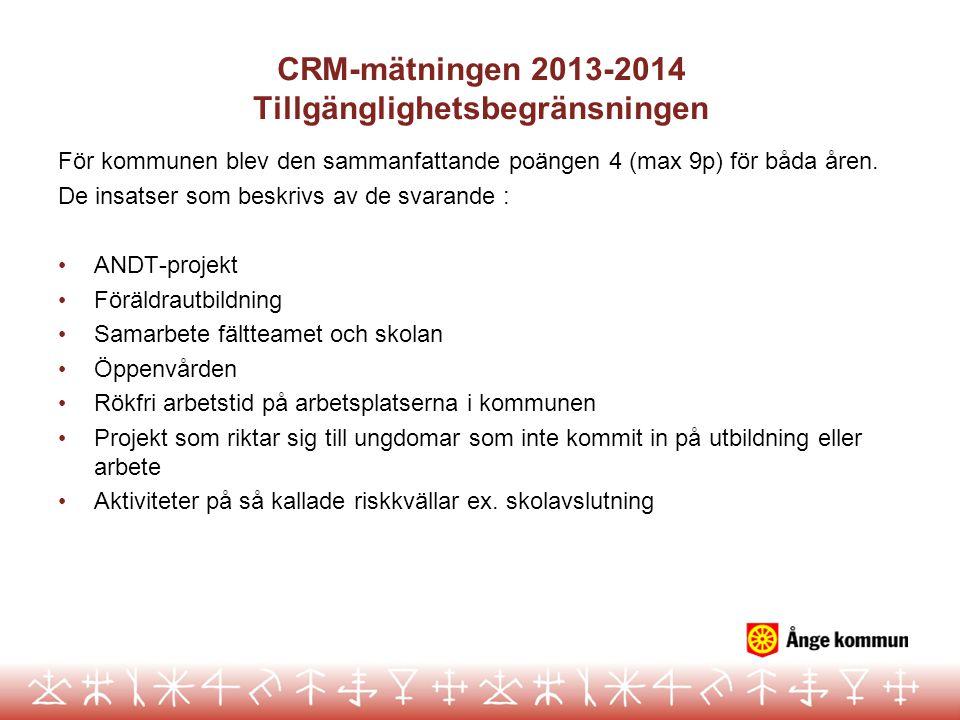 CRM-mätningen 2013-2014 Tillgänglighetsbegränsningen