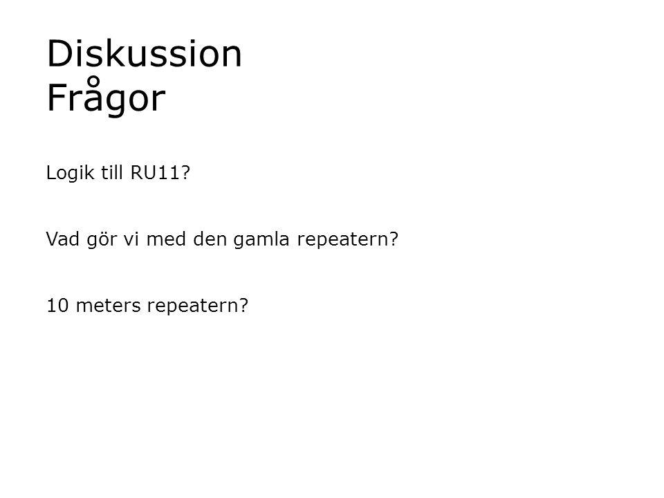 Diskussion Frågor Logik till RU11 Vad gör vi med den gamla repeatern 10 meters repeatern