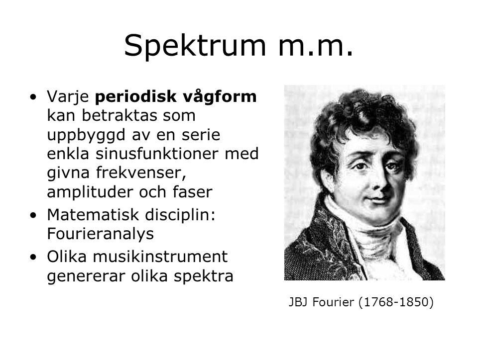 Spektrum m.m. Varje periodisk vågform kan betraktas som uppbyggd av en serie enkla sinusfunktioner med givna frekvenser, amplituder och faser.